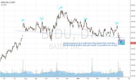 BIDU: $BIDU looking weak & vulnerable...