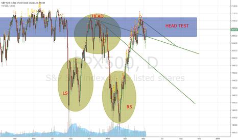 SPX500: HEAD TEST
