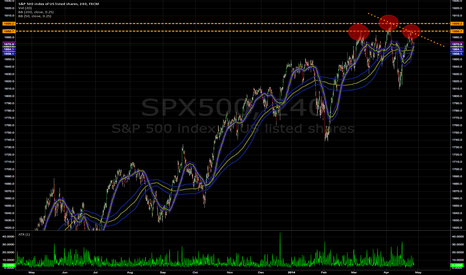 SPX500: GAME OVER