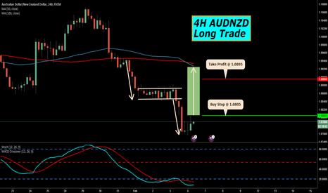 AUDNZD: $H AUDNZD Long Trade