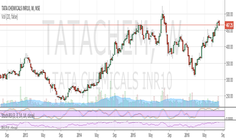 TATACHEM: Buy for a tgt of 500 ++