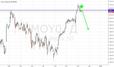 MOY0: Индекс STOXX50 обозначил бычью ловушку!