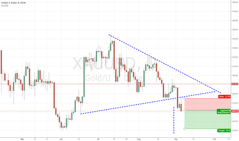 XAUUSD: Simple and objetive.
