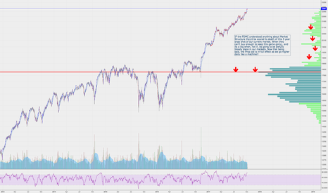 YM1!: Market Structure Fans are going to love this $YM_F