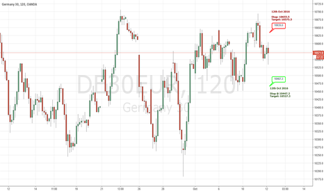 DE30EUR: DE30EUR - Trading Levels for 12th Oct 2016.