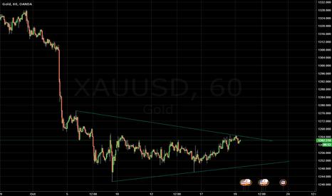 XAUUSD: follow this trend line