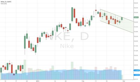 NKE: looking for break of channel