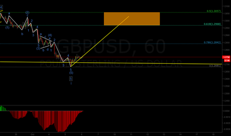 GBPUSD: Trading the wave II correction (Long)