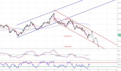 NZDUSD: FX-Spot NZD/USD