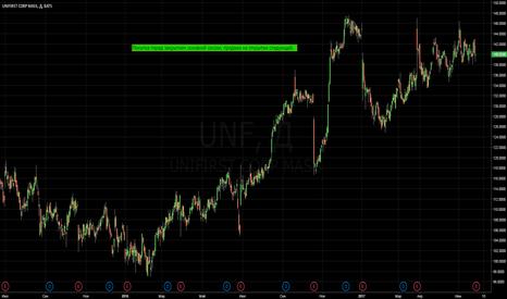 UNF: Покупка UNF 27.06.17.