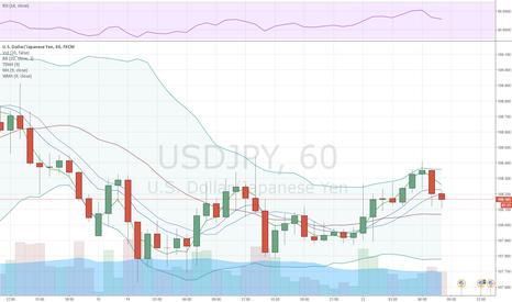 USDJPY: USD/JPY to begin climbing up