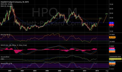 HPQ: HPQ(m) - two targets