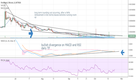 1STBTC: 1stblood reversal approaching after 96% decline, massive gains