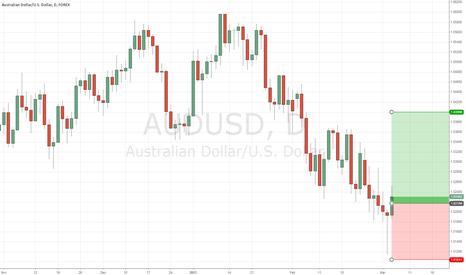 AUDUSD: AUDUSD long on daily chart off bullish kangaroo tail