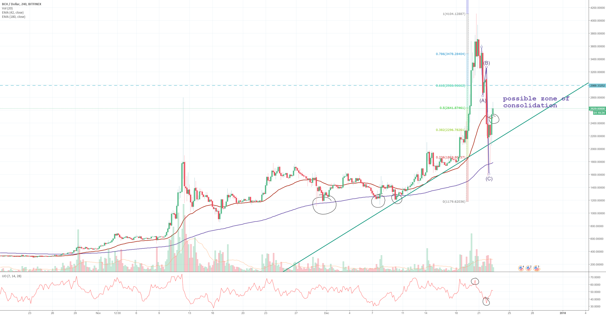 Tradingview Jump To Time