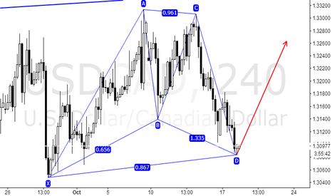 USDCAD: Seems to be able to do more