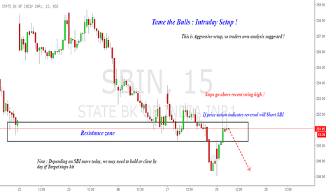 SBIN: SBI : Time to Time, Taming the Bulls !