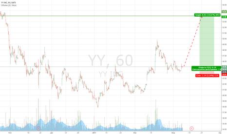 YY: Покупка с рынка YY