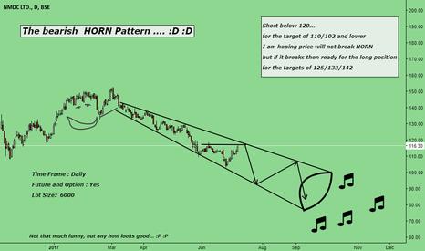 NMDC: Bearish HORN Pattern... :P