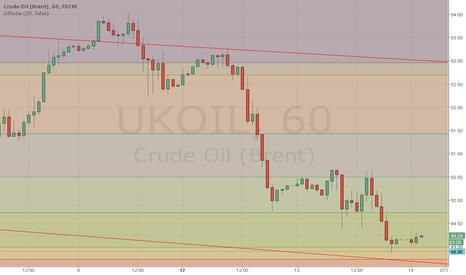 UKOIL: Brent long 49.30
