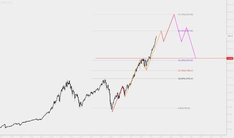 SPX: SPX Monthly - Bullish View