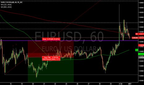 EURUSD: EURUSD @ 1h @ around 1.05 maybe long/short front line ?