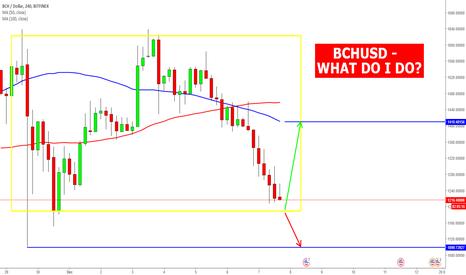 BCHUSD: BCHUSD - WHAT DO I DO?