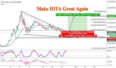 IOTBTC: Make IOTA Great Again, IOTA vs. Bitcoin