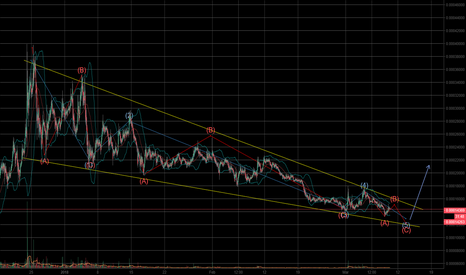 PAYBTC: end of the down trend nearby!