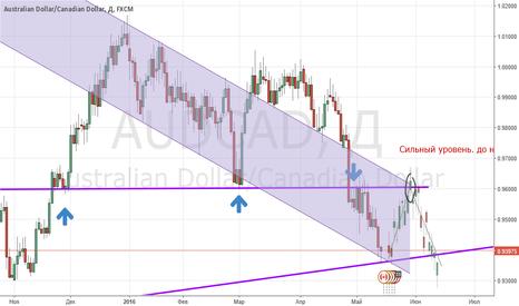 AUDCAD: AUDCAD Buy. Точка, где сходятся два уровня сопротивления 0.9600
