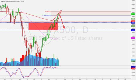SPX500: Odds of uptick ending increasing