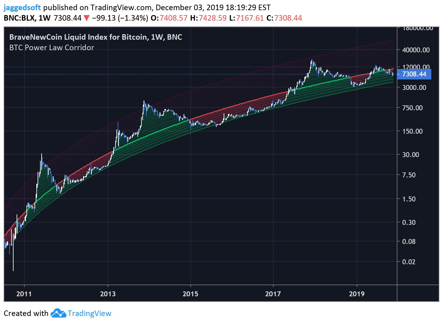 bitcoin trader twan huyys