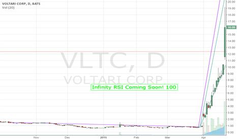 VLTC: VLTC Volatri Daily Update