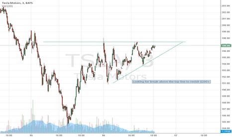 TSLA: Tesla Analysis
