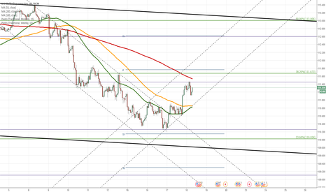 USDJPY: USD/JPY faces strong resistance