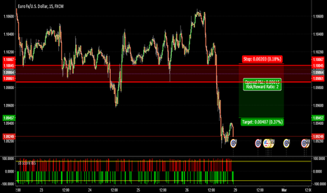 EURUSD: EURUSD - Shorting opportunity at structure zone!