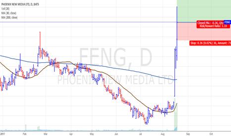 FENG: FENG long