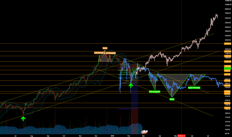 BTCUSD: Bitcoin at an Important Bullish or Bearish Market Crossroad