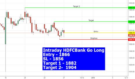 HDFCBANK: Go Long #HDFCBANK #nifty #nifty50 #banknifty