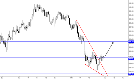 USD/CHF. The USDCHF currency pair is often called 'The Swissie'. The Swiss Franc is the last Franc still in issuance in Europe. CHF is shorthand for 'Confoederatio Helvetica' Franc, and represents.