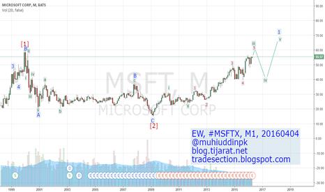 MSFT: Elliott Wave Analysis & Forecast, #MSFT, M1, 20160404