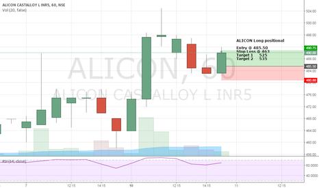 ALICON: ALICON Long positional