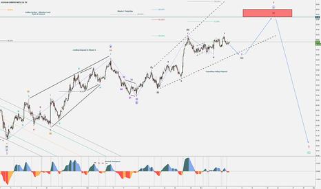 DXY: Dollar Index (DXY) – Bearish Minor 5 – Trend Continuation