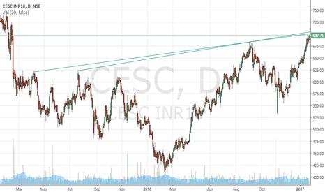 CESC: Cesc - Watchout level