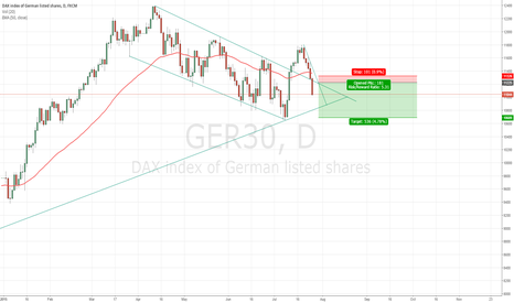 GER30: Should the opportunity present itself.