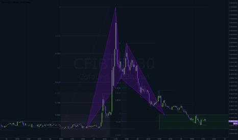 CFIBTC: $CFI/ $BTC 30M: Bullish Bat Pattern, Price inside PRZ already.