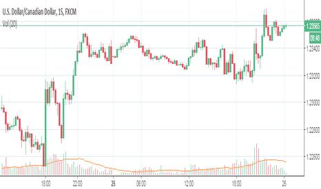USDCAD: probability trading