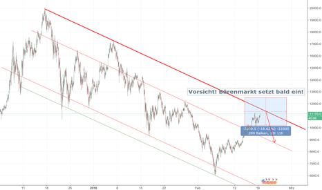 BTCUSD: BTC/USD Trendlinien