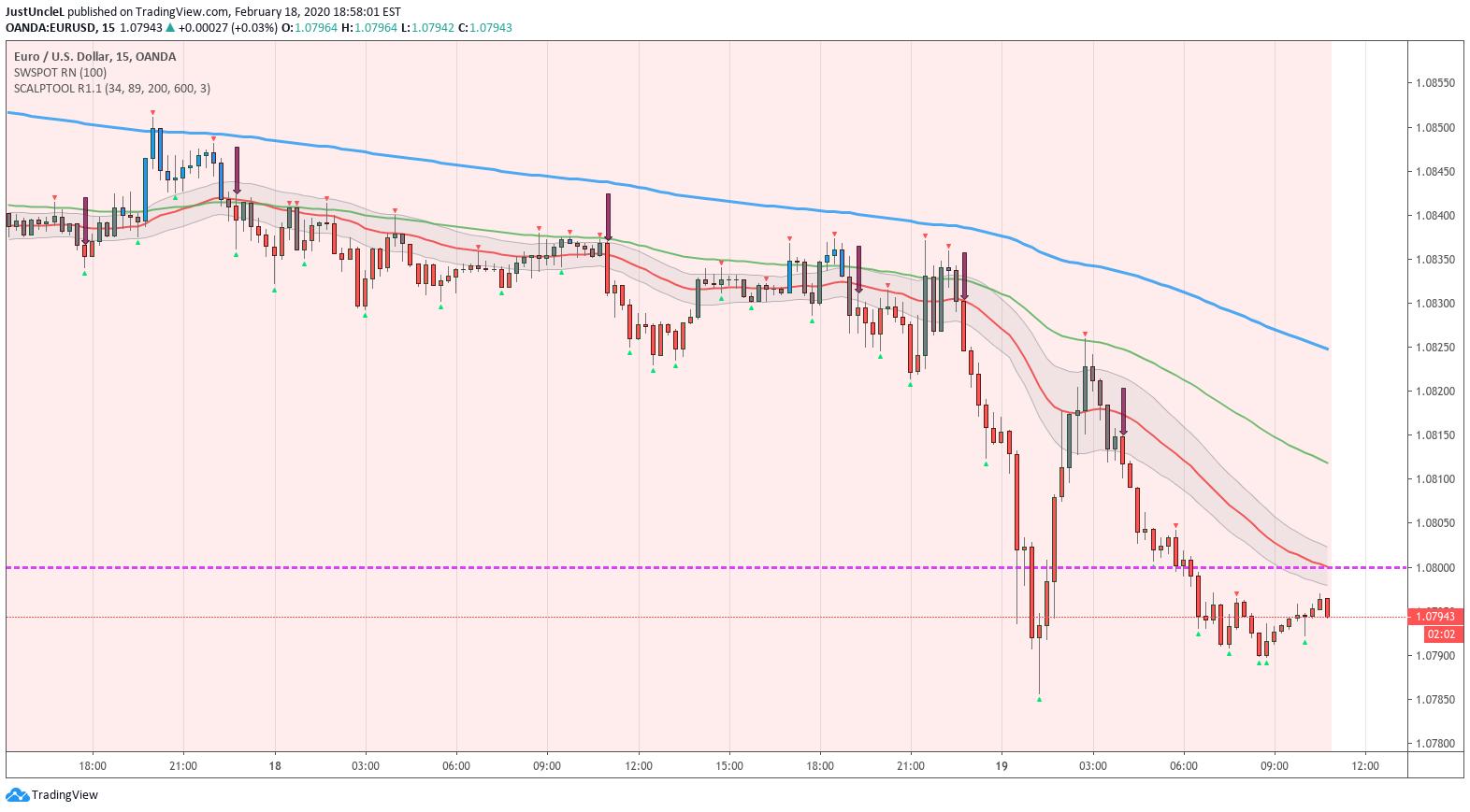 Pengalaman Pahit Trading Forex Dari 6 Trader Top