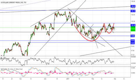 DXY: #DXY cup with handle